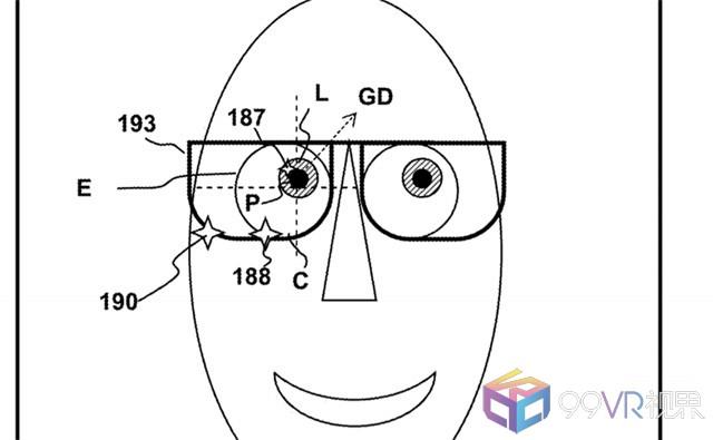 """索尼获""""实时自适应注视点渲染""""AR/VR专利"""